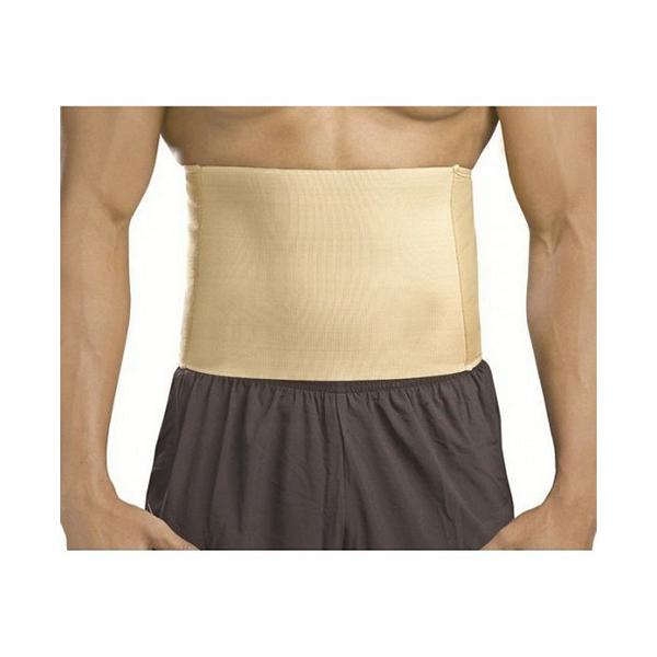 Surgical abdominal coreset 36