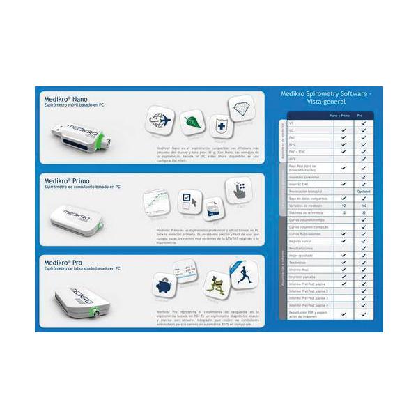 Medikro Spirometer 3