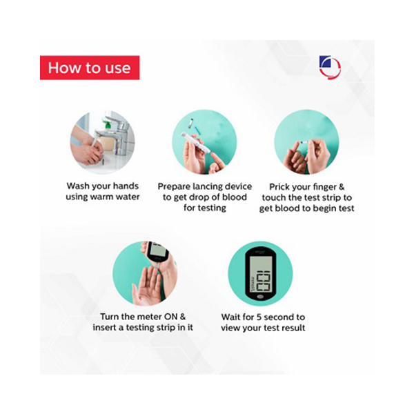 Blood Glucose Monitoring System GDH 1