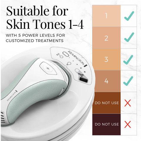 Remington iLIGHT Ultra Face and Body IPL Hair Removal System row 10