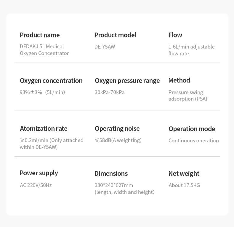 Oxygen concentrator model DE Y5AW 5